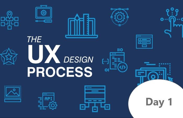 Day-1: UX Design Short Course